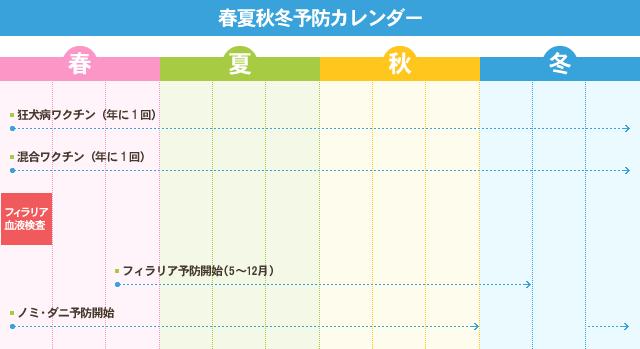 春夏秋冬予防カレンダー
